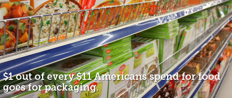 $1 out of every $11 Americans spend for food goes for packaging.