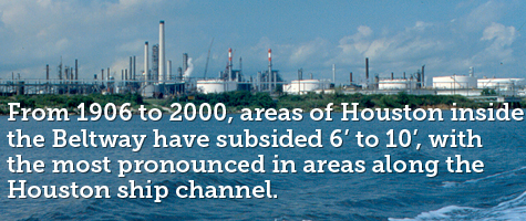 From 1906 to 2000, areas of Houston inside the Beltway have subsided 6 to 10 feet, with the most pronounced in areas along the Houston ship channel